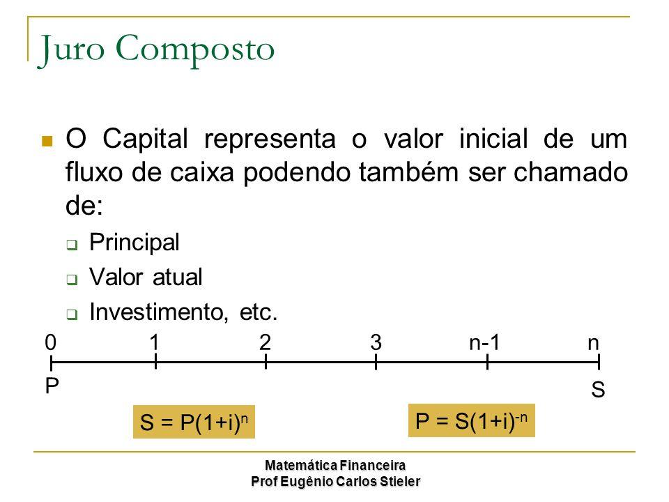 Juro Composto O Capital representa o valor inicial de um fluxo de caixa podendo também ser chamado de: