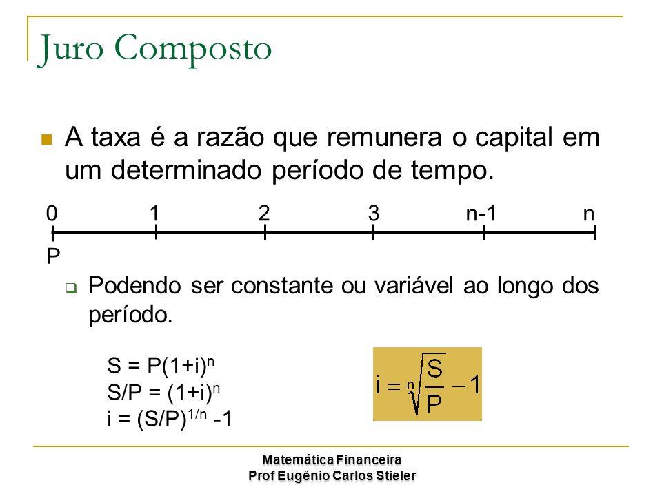 Juro Composto A taxa é a razão que remunera o capital em um determinado período de tempo. Podendo ser constante ou variável ao longo dos período.