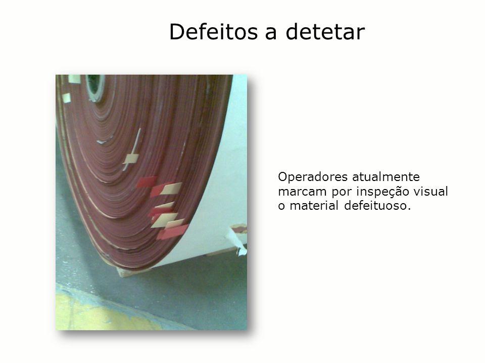Defeitos a detetar Operadores atualmente marcam por inspeção visual o material defeituoso.