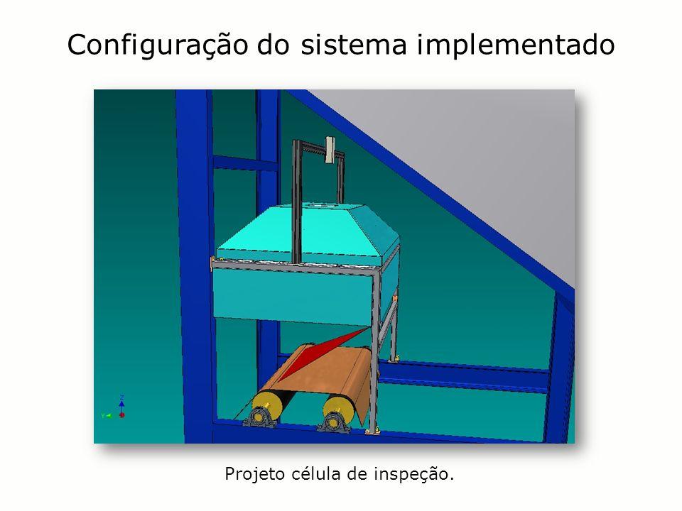 Configuração do sistema implementado