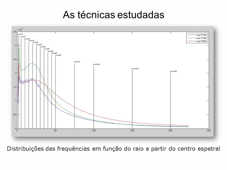 As técnicas estudadas Distribuições das frequências em função do raio a partir do centro espetral