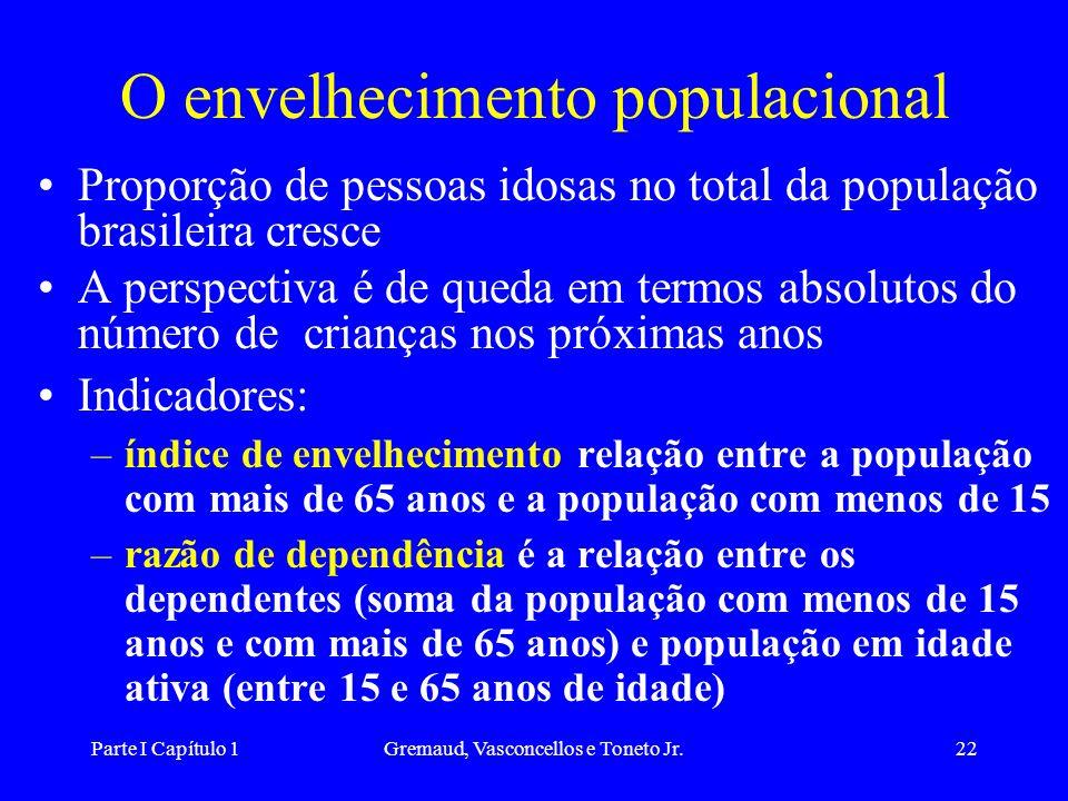O envelhecimento populacional