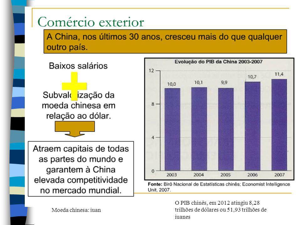 O PIB chinês, em 2012 atingiu 8,28 trilhões de dólares ou 51,93 trilhões de iuanes