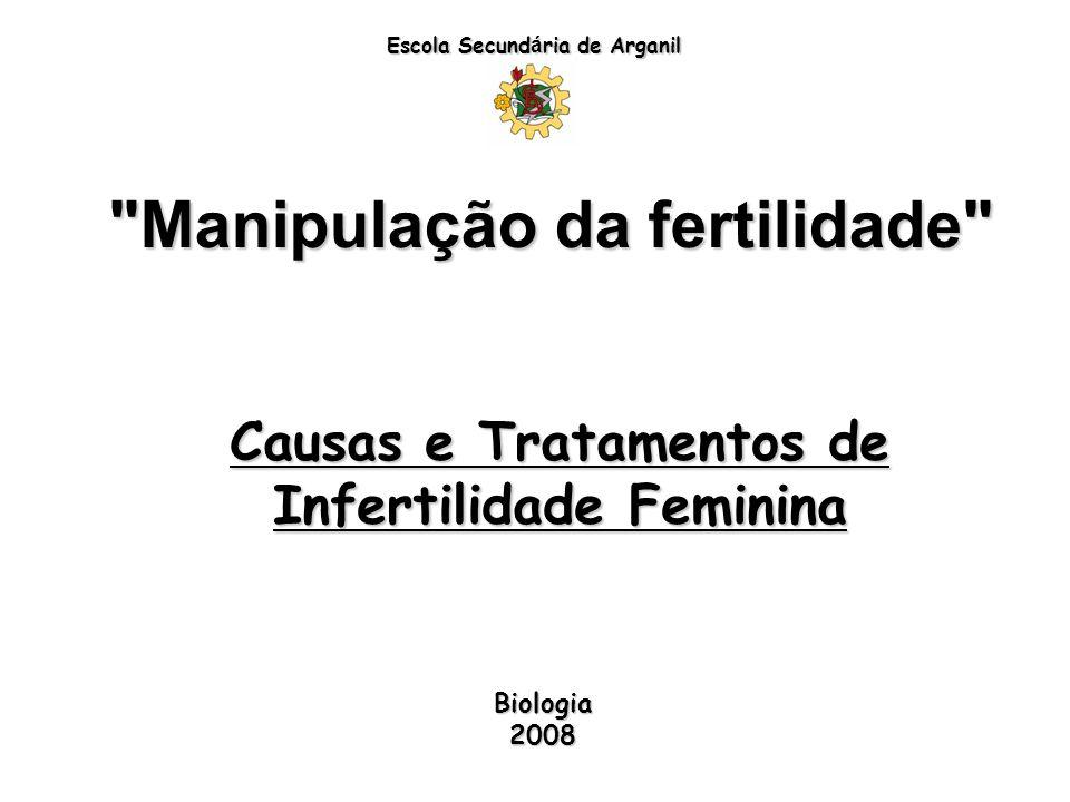 Manipulação da fertilidade