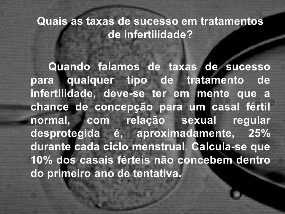 Quais as taxas de sucesso em tratamentos de infertilidade