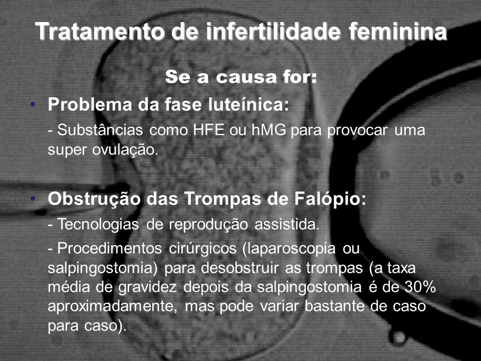 Tratamento de infertilidade feminina