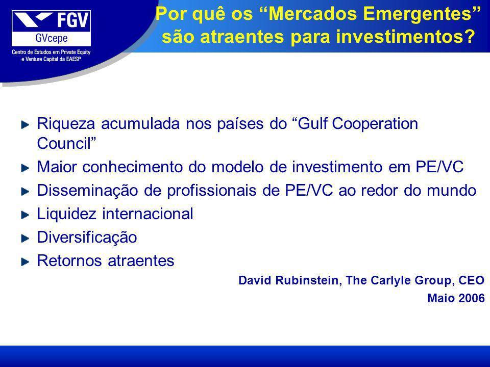 Por quê os Mercados Emergentes são atraentes para investimentos