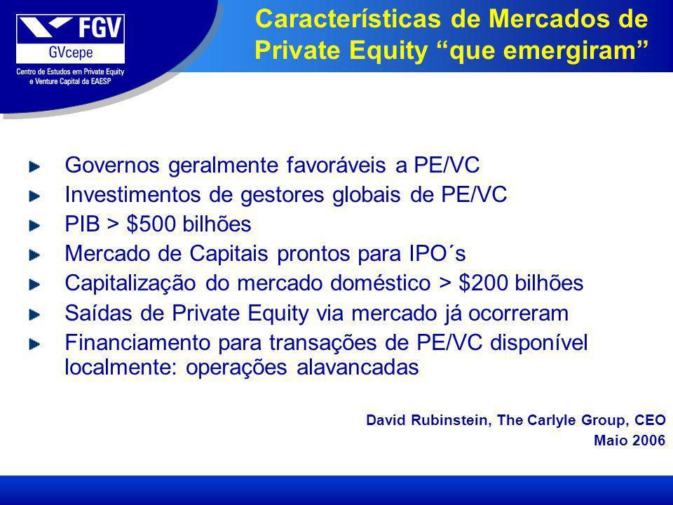 Características de Mercados de Private Equity que emergiram