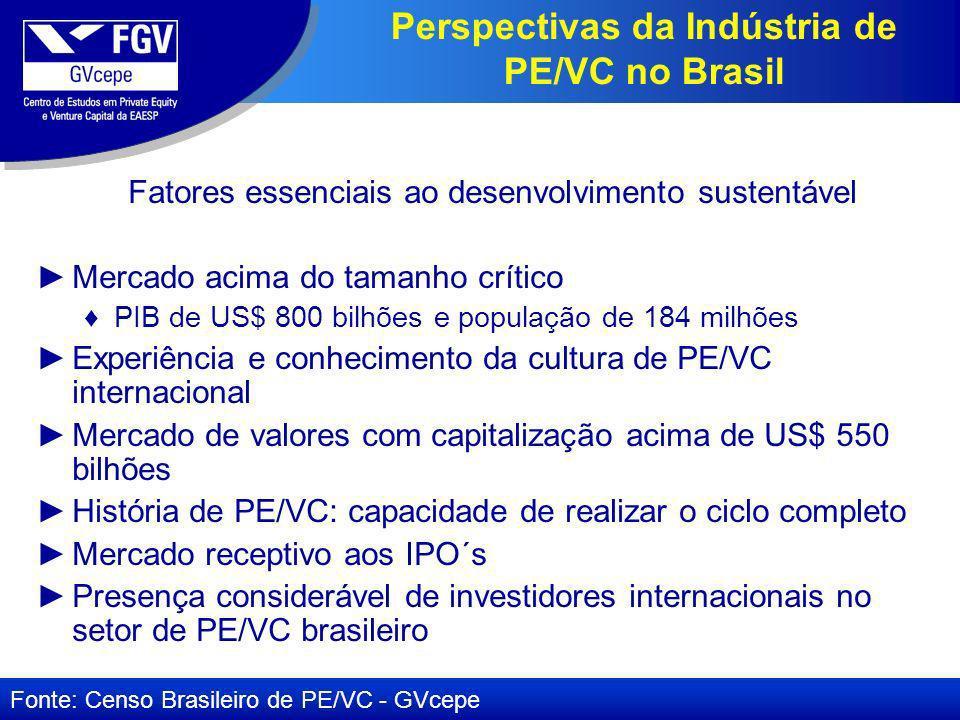 Perspectivas da Indústria de PE/VC no Brasil