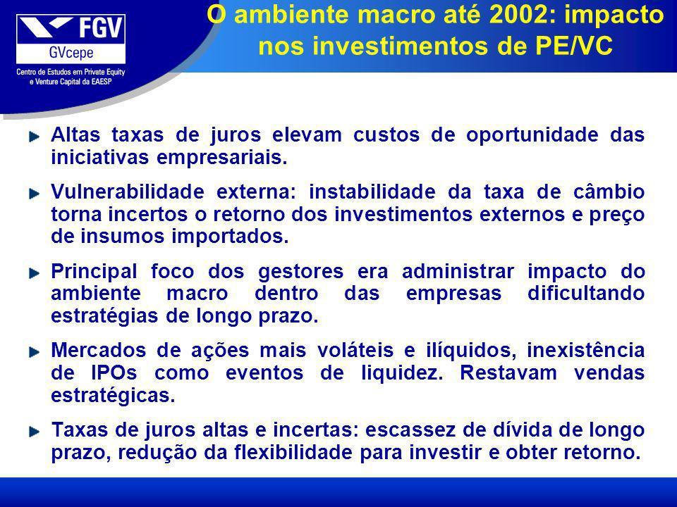 O ambiente macro até 2002: impacto nos investimentos de PE/VC