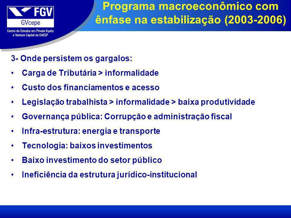 Programa macroeconômico com ênfase na estabilização (2003-2006)