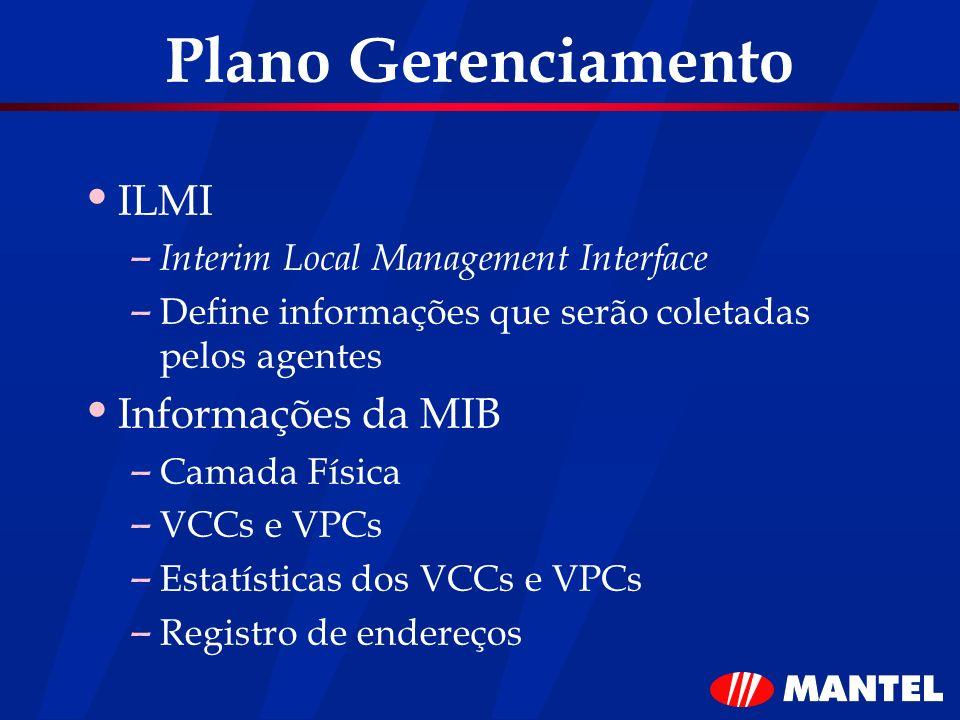 Plano Gerenciamento ILMI Informações da MIB