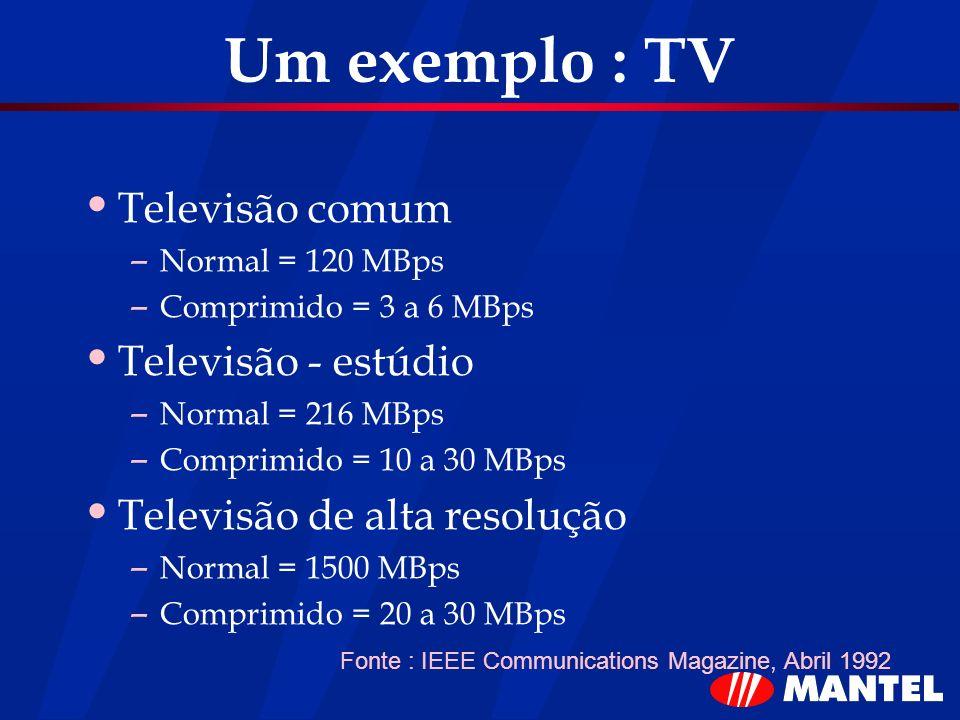 Um exemplo : TV Televisão comum Televisão - estúdio