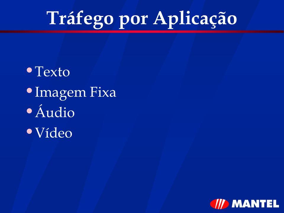 Tráfego por Aplicação Texto Imagem Fixa Áudio Vídeo