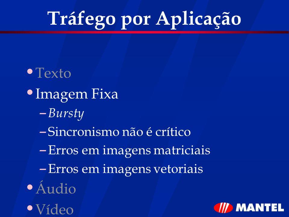Tráfego por Aplicação Texto Imagem Fixa Áudio Vídeo Bursty