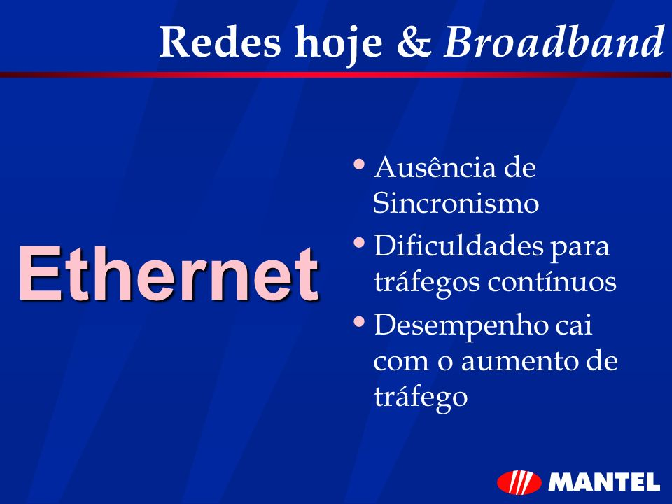 Ethernet Redes hoje & Broadband Ausência de Sincronismo