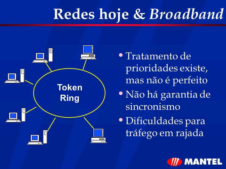 Redes hoje & Broadband Tratamento de prioridades existe, mas não é perfeito. Não há garantia de sincronismo.