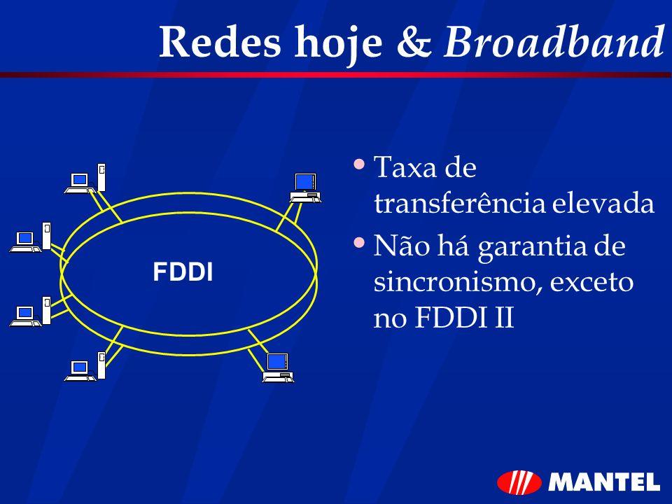 Redes hoje & Broadband Taxa de transferência elevada
