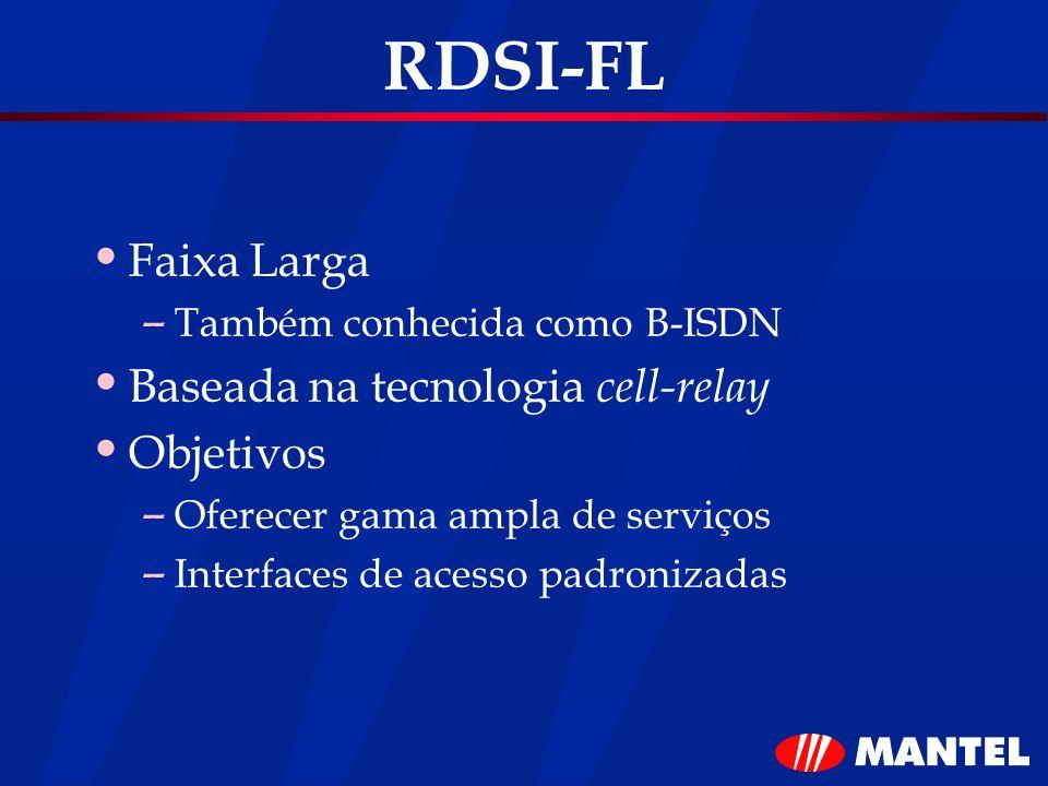 RDSI-FL Faixa Larga Baseada na tecnologia cell-relay Objetivos