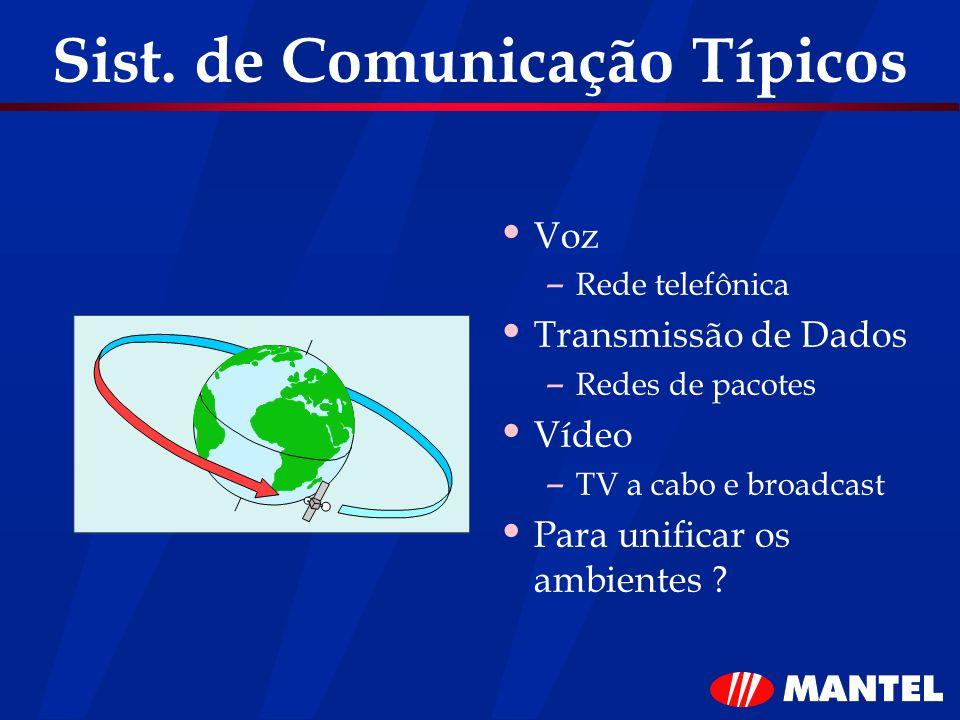 Sist. de Comunicação Típicos