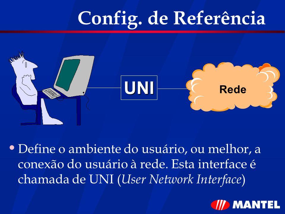 Config. de Referência UNI