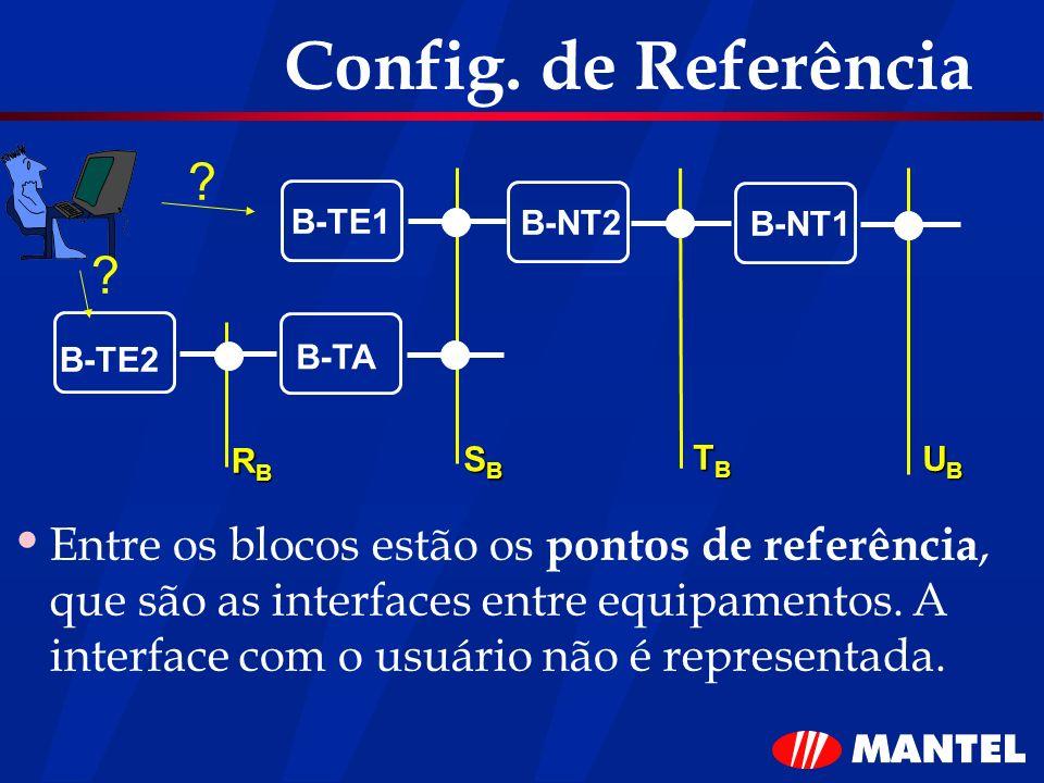 Config. de Referência B-TE1. B-NT2. B-NT1. B-TE2. B-TA. RB. SB. TB. UB.