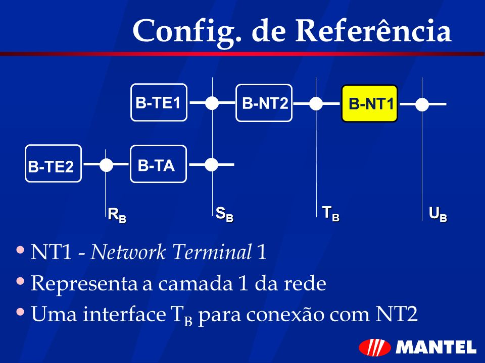 Config. de Referência NT1 - Network Terminal 1