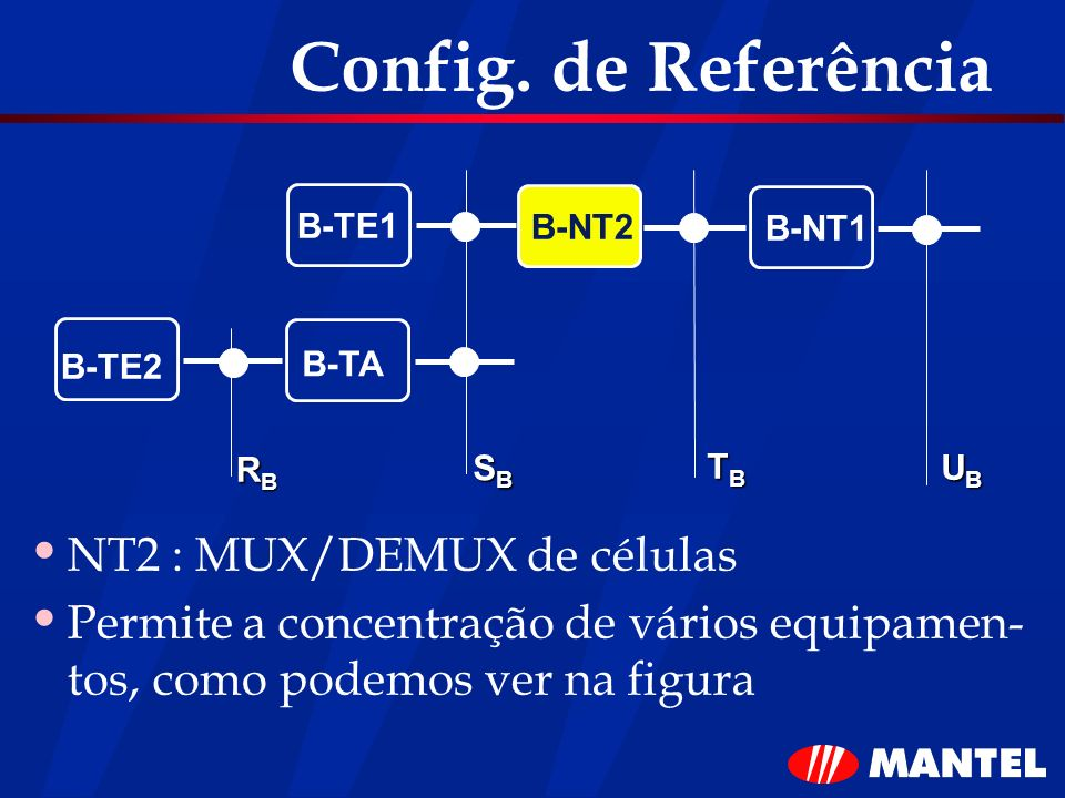 Config. de Referência NT2 : MUX/DEMUX de células