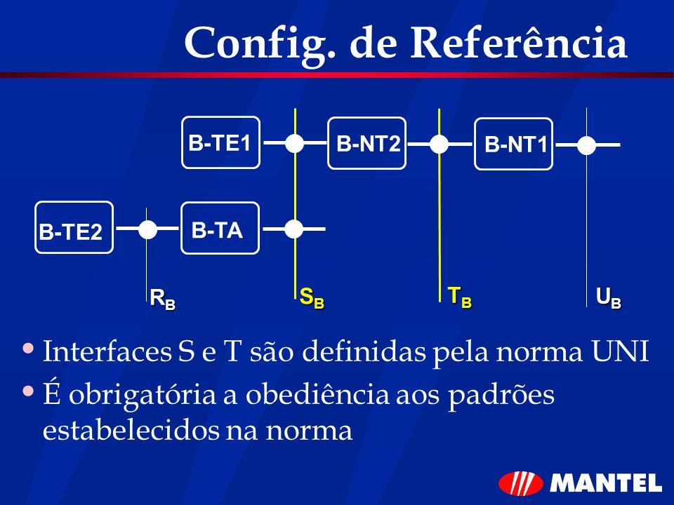 Config. de Referência Interfaces S e T são definidas pela norma UNI