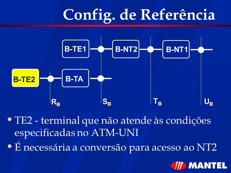 Config. de Referência B-TE1. B-NT2. B-NT1. B-TE2. B-TA. RB. SB. TB. UB. TE2 - terminal que não atende às condições especificadas no ATM-UNI.