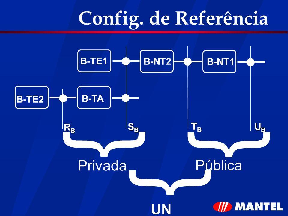 { { { Config. de Referência Privada Pública UNI B-TE1 B-NT2 B-NT1