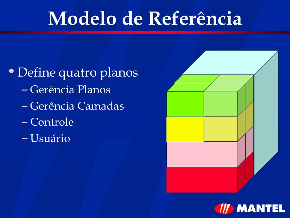 Modelo de Referência Define quatro planos Gerência Planos