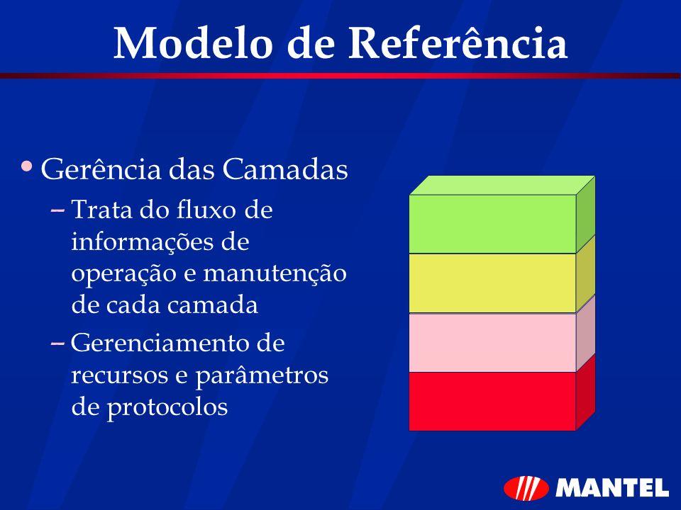 Modelo de Referência Gerência das Camadas
