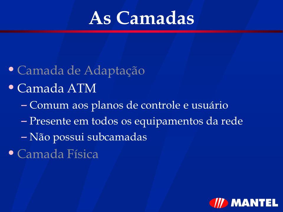 As Camadas Camada de Adaptação Camada ATM Camada Física