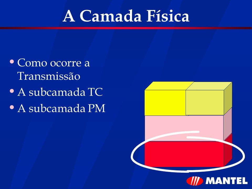 A Camada Física Como ocorre a Transmissão A subcamada TC