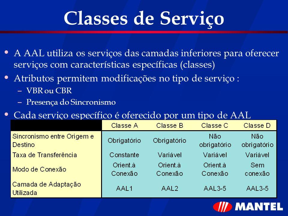 Classes de Serviço A AAL utiliza os serviços das camadas inferiores para oferecer serviços com características específicas (classes)