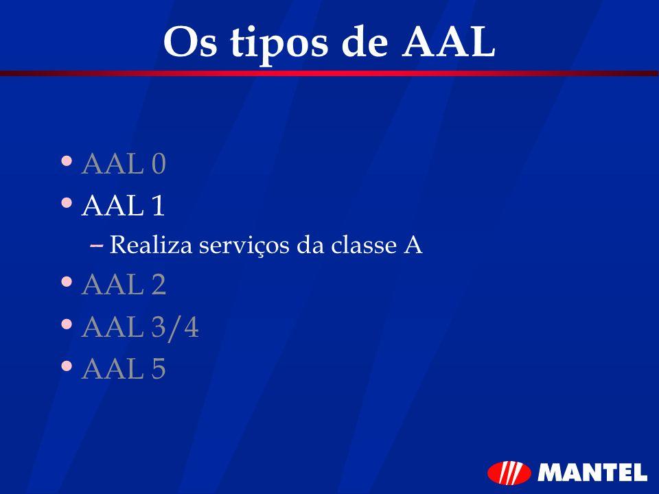 Os tipos de AAL AAL 0 AAL 1 AAL 2 AAL 3/4 AAL 5