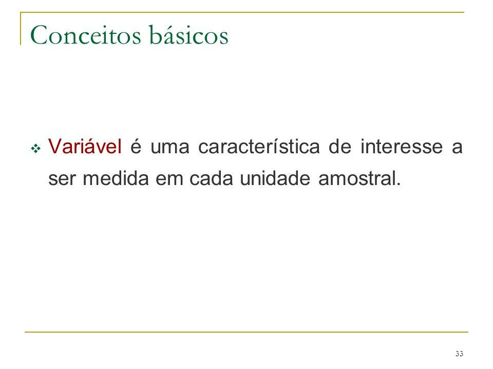 Conceitos básicos Variável é uma característica de interesse a ser medida em cada unidade amostral.