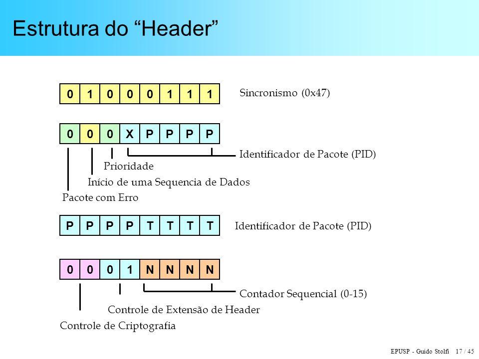 Estrutura do Header 1 1 1 1 X P P P P P P P P T T T T 1 N N N N