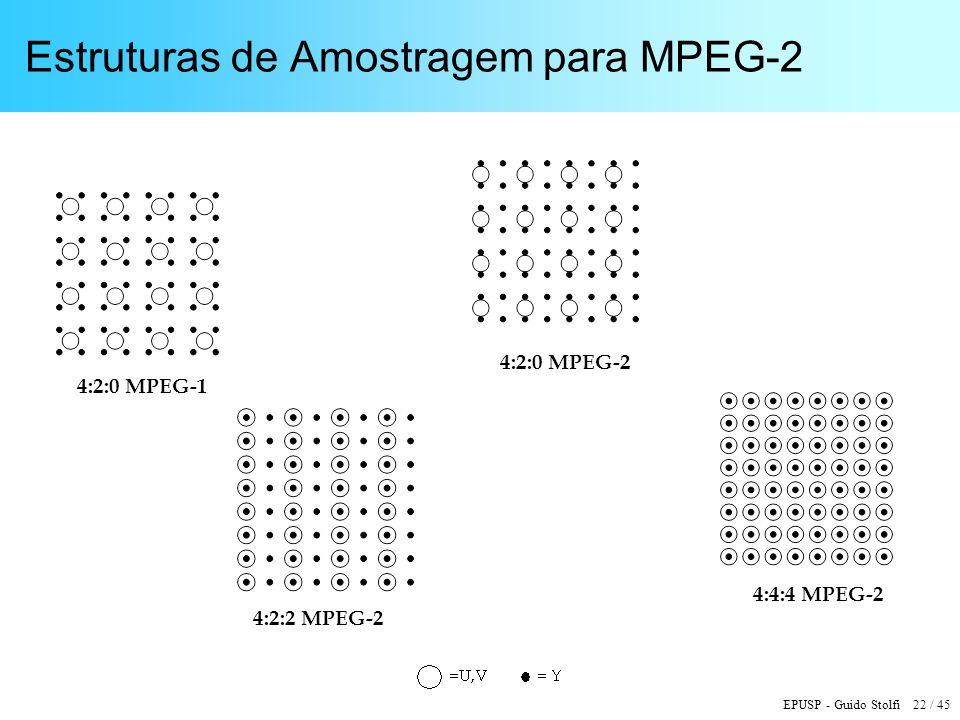 Estruturas de Amostragem para MPEG-2