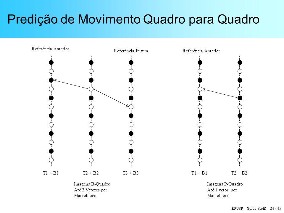 Predição de Movimento Quadro para Quadro