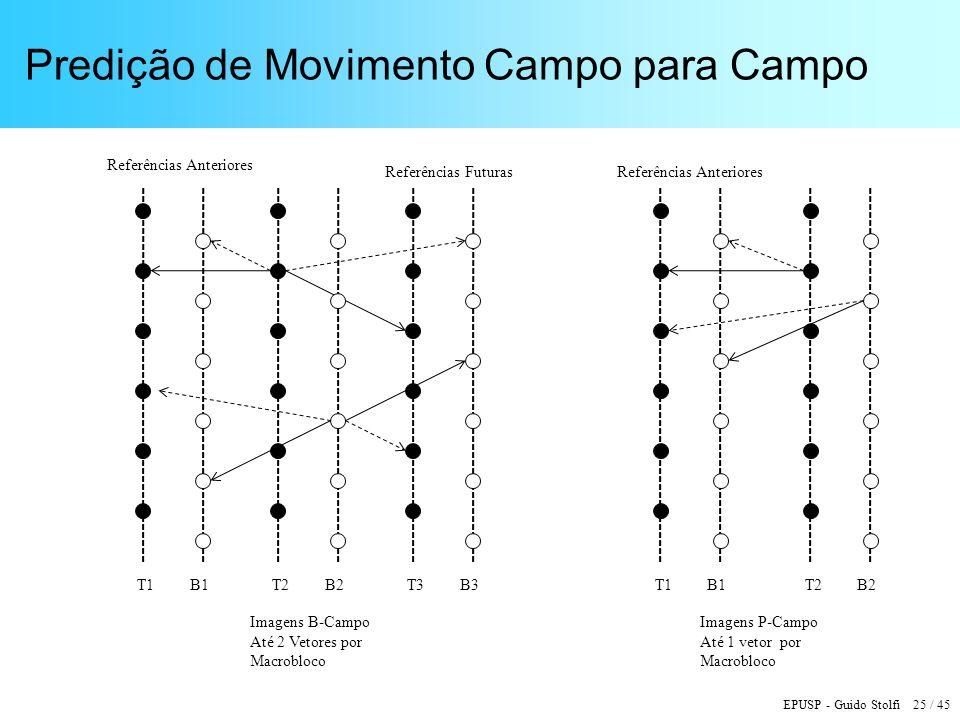 Predição de Movimento Campo para Campo