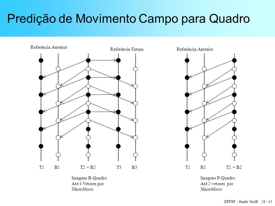 Predição de Movimento Campo para Quadro