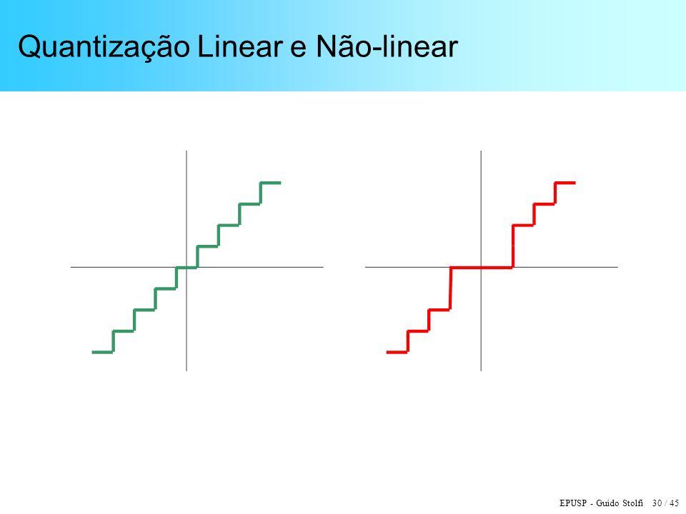 Quantização Linear e Não-linear