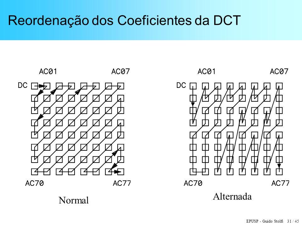 Reordenação dos Coeficientes da DCT