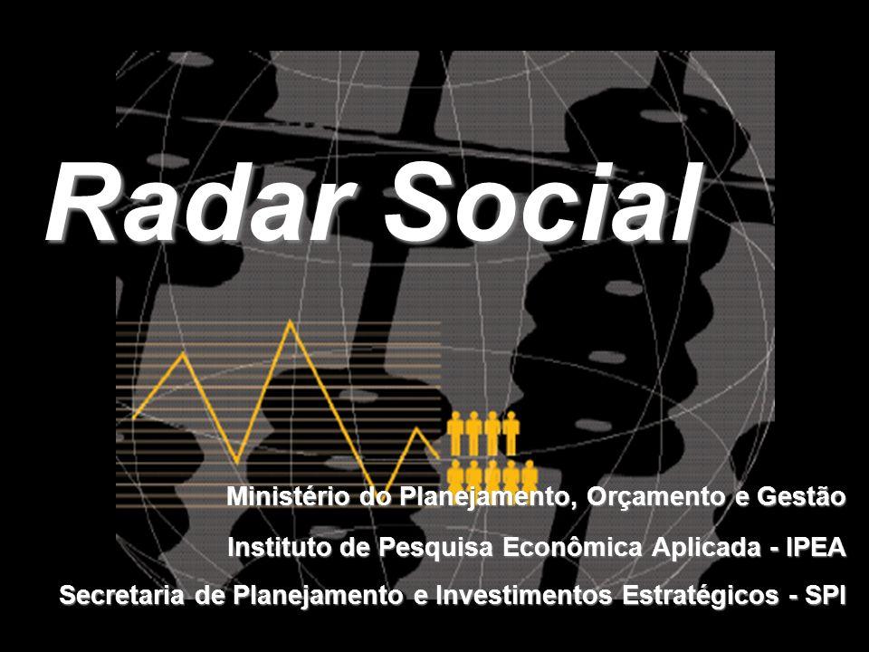 Radar Social Ministério do Planejamento, Orçamento e Gestão