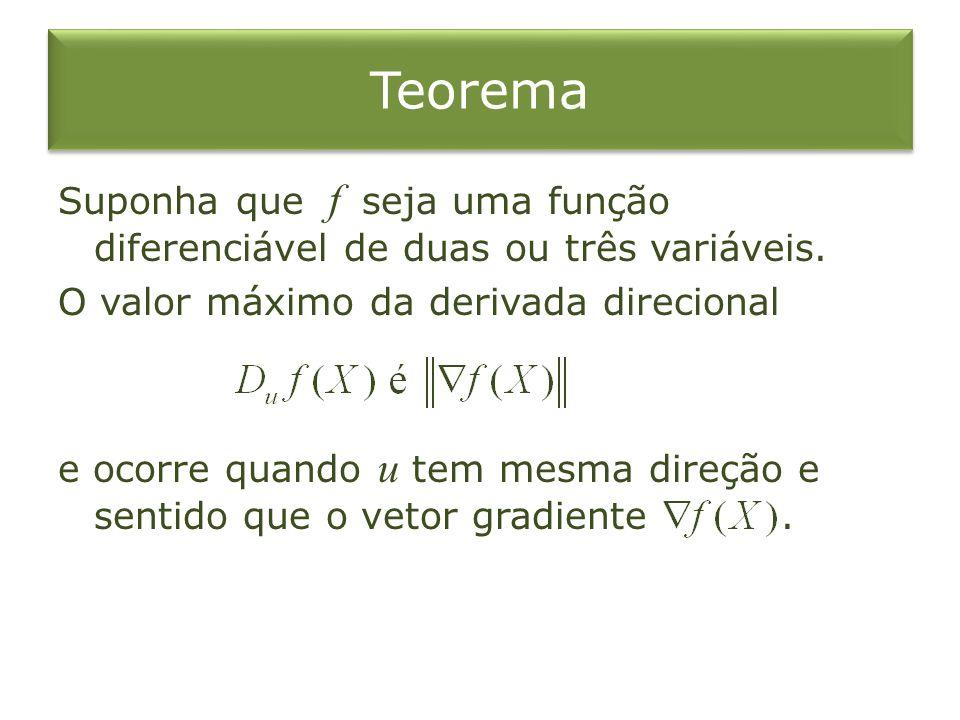 Teorema