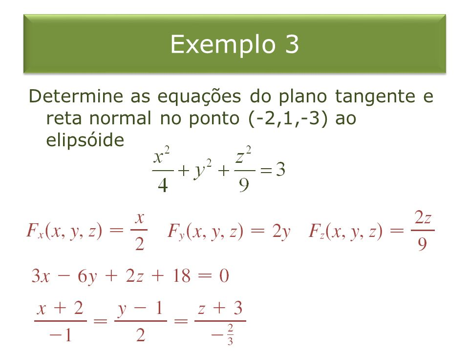 Exemplo 3 Determine as equações do plano tangente e reta normal no ponto (-2,1,-3) ao elipsóide
