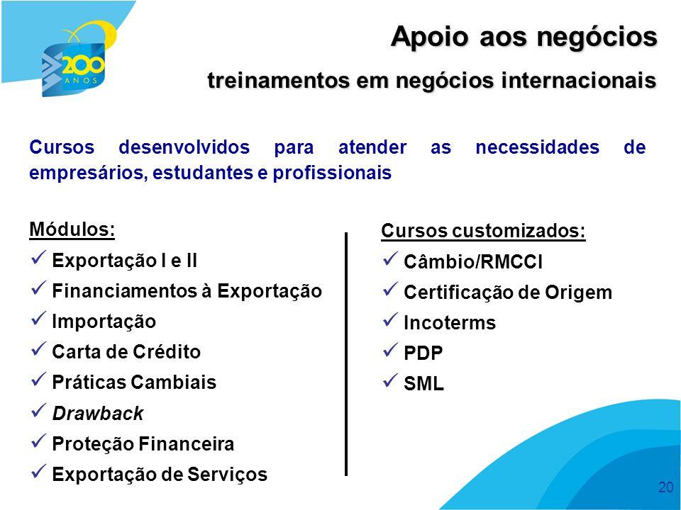 Apoio aos negócios treinamentos em negócios internacionais