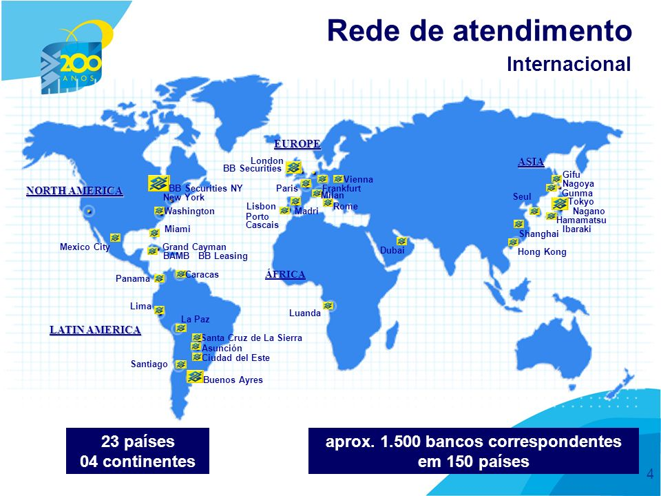 aprox. 1.500 bancos correspondentes em 150 países